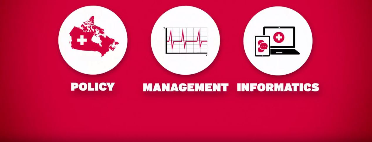 graphic showing picture representation of Policy, Management, and Informatics